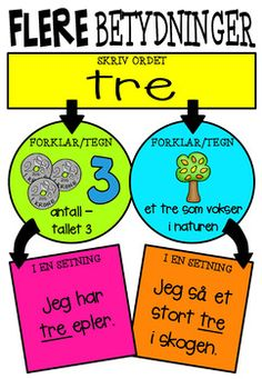 Browse over 10 educational resources created by Teaching FUNtastic in the official Teachers Pay Teachers store. Teacher Pay Teachers, Language, Classroom, Teaching, Education, School, Montessori, Norway, Tips
