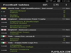 Football Leagues Tables  Android App - playslack.com ,  Football Leagues tables provides live football results and clubs ranking for the most well known football leagues: Spanish Primera BBVA, English Premier League, Italian Serie A, French Ligue 1, Champions League, Europa League, FIFA World Cup and many other countries leagues.What's in:- Most of well known leagues tablesWe appreciate your feedback and propositions.