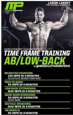 Time frame training abs and low back