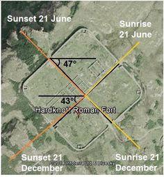 Let in the Light: Ancient Roman Fort Designed for Celestial Show http://www.livescience.com/49315-roman-fort-solstice-sun.html… #RomanBritain