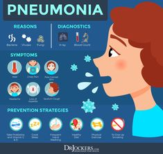 In this article, you will learn what pneumonia is and its symptoms. We will discuss major causes and the best natural healing solutions. Sinus Remedies, Holistic Remedies, Natural Health Remedies, Chest Infection Remedies, Pneumonia Recovery, Pneumonia Symptoms, Zinc Rich Foods, Health Facts, Health Tips