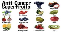 Brain Cancer Prevention