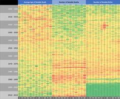 boarderfixed-1900-2016-age-deaths-births.png (1684×1404)