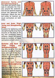 Exercise for health and recovery Tens Electrode Placement, Tens Unit Placement, Massage Tips, Acupuncture Points, Trigger Points, The Unit, Kettlebell, Body Contouring, Charts