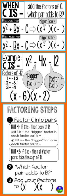Factoring Quadratics Posters and Student Handouts Examples and reminders for how to factor trinomials during your quadratics unit. The posters cover trinomials where and are for students just learning how to factor. Math Teacher, Math Classroom, Teaching Math, Math Lesson Plans, Math Lessons, Math Tips, Math Strategies, Maths Algebra, Calculus