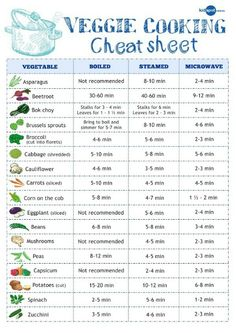 """How to cook vegetables... the easy way! 