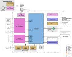 ti car black box block diagram circuit diagrams. Black Bedroom Furniture Sets. Home Design Ideas