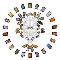 """illuminatizeitgeist:  Tarot card correspondences on the Tree of Life. """"With no other book than the Tarot, if he knew how to use it, could in..."""