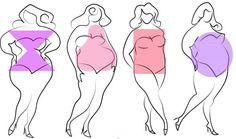 Typy postavy a jak s nimi správně cvičit - HRUŠKA | Blog | Online Fitness - živé fitness lekce, cvičení doma pod vedením trenérů