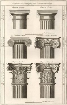 Doric, Ionic and Corinthian orders. in a closer detail, as you can see how the shadows hug the contours of the curves of each of the pillars.