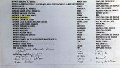 BLOG DO IRINEU MESSIAS: CPI: Lista da Odebrecht revela tucanos envolvidos ...