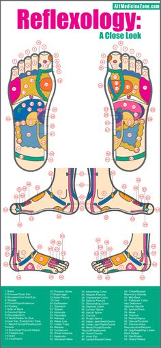 Reflexology Foot Massage: A Complete Step-By-Step Guide