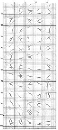 Gallery.ru / Фото #229 - Цветы (схемы) - Olgakam Stitch 2, Cross Stitch, Needlework, Crochet, Knitting Charts, Album, Embroidery, Diy, Crossstitch