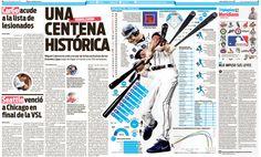 Miguel Cabrera: Historical achievements