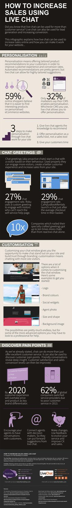 How to increase sales using live chat