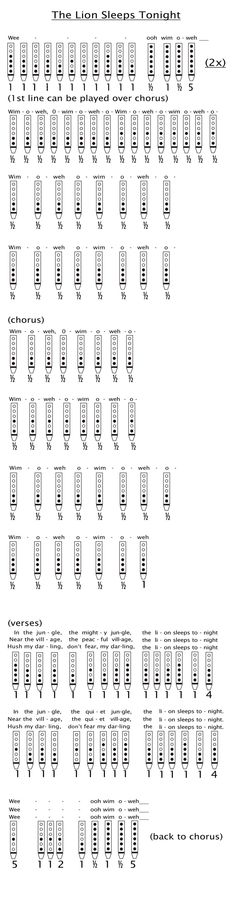 Irish Flute Fingering Chart  Music Related    Irish