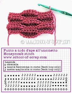 Crochet Honeycomb Stitch ༺✿ƬⱤღ✿༻