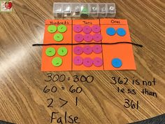An Apple For The Teacher: Using a Pill Box and Dice to Practice Place Value