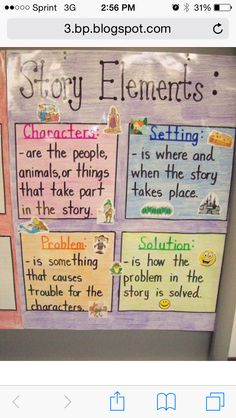 Story elements anchor chart - great for supporting beginner readers during readers workshop, or guided reading Ela Anchor Charts, Reading Anchor Charts, Sequencing Anchor Chart, Plot Anchor Chart, Fiction Anchor Chart, Kindergarten Reading, Teaching Reading, Guided Reading, Kindergarten Anchor Charts