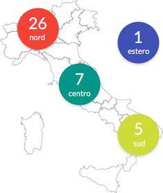 Crowdfunding in Italy Report http://crowdfundingreport.telecomitalia.com/