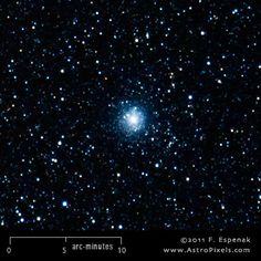 M54 (also designated NGC 6715) is a globular cluster in the constellation Sagittarius. It has an apparent visual magnitude of 7.6 and its angular diameter is 9.1 arc-minutes. M54 lies at an estimated distance of 88,700 light years.