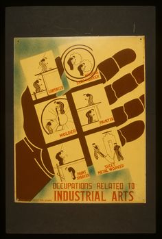 Occupations related to industrial arts | Library of Congress