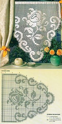 Curtains curtains rugs rugs - also crochet on Stylowi. Filet Crochet Charts, Crochet Doily Patterns, Crochet Borders, Crochet Diagram, Thread Crochet, Crochet Motif, Crochet Doilies, Crochet Flowers, Crochet Stitches