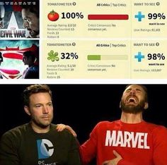 Mwahahaha I thought bat vs superman was gonna rival civil war and it did but look who came out on top!!!