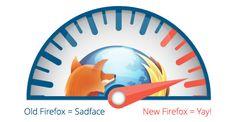 Speedometer illustration: Old Firefox = Sadface, New Firefox = Yay!