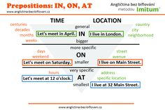 V dnešní infografice se podíváme na použití časových předložek IN, ON, AT. Advanced English Vocabulary, Better English, Prepositions, The Neighbourhood, Let It Be, The Neighborhood