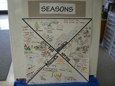 Seasons Anchor Chart
