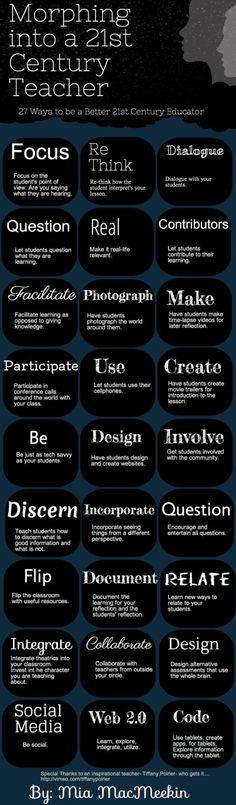21 hábitos del profesor del siglo XXI #infografia #infographic #education