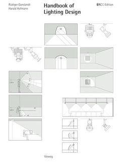 Handbook Of Lighting Design by Rüdiger Ganslandt and Harald Hofmann Architecture Drawing Plan, Light Architecture, Interior Architecture, Arch Interior, Interior Lighting, Interior Decorating, Interior Design, Museum Lighting, Blitz Design