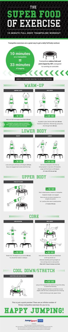 Trampoline Exercises: A Visual How-To Guide by JumpSport!