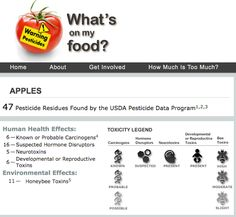 How much poison is on your food? Learn more at http://whatsonmyfood.com/