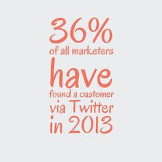 36% of all marketers have found a customer via Twitter in 2013; that's why Social Media help managers globally!
