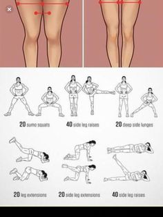 Top 10 Proven Exercises To Lose Inner Thigh Fat Fast Just In A Week Try these 10 ultimate upper thigh workouts and watch the fat burned off fast. These … Top 10 Proven Exercises To Lose Inner Thigh Fat Fast Just In A Week. Summer Body Workouts, Gym Workout For Beginners, Gym Workout Tips, At Home Workout Plan, Workout Challenge, Workout Videos, Week Workout, Tummy Workout, Workout Men
