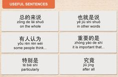 Mandarin Chinese  From Scratch: Useful Sentences For Speeches (Presentations)