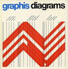 Graphis Diagrams by Joe Kral, via Flickr