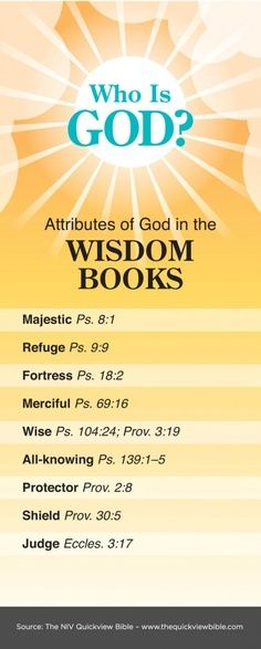 Attributes of God in the Wisdom Books