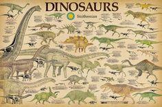 Boys Dinosaur Bedroom, Dinosaur Nursery, Kids Bedroom, Kids Rooms, Bedroom Ideas, Bed Ideas, Bedroom Decor, Poster On, Poster Prints