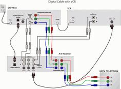 d033ccf6f2789dc6e1804f5520d908f4 australian 3 phase plug wiring diagram rv cable tv wiring diagram at n-0.co