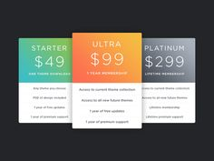 Theme Pricing