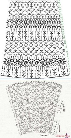 Crochet Skirts Skirt part for Crochet toddler dress in another language. Dress is really pretty - Delicate Crochet Baby Dress Pattern Free. Crochet Baby Dress Pattern, Black Crochet Dress, Baby Dress Patterns, Crochet Skirts, Crochet Clothes, Pattern Skirt, Crochet Motifs, Crochet Diagram, Crochet Stitches Patterns