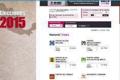 PRI, PAN, PRD, PVEM y Morena acaparan la Cámara de Diputados Federal en México tras la jornada electoral de este 7 de Junio de 2015.