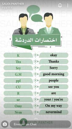Teaching English Grammar, English Writing Skills, English Vocabulary Words, English Phrases, Learn English Words, Learning English For Kids, English Study, English Lessons, Sms Language