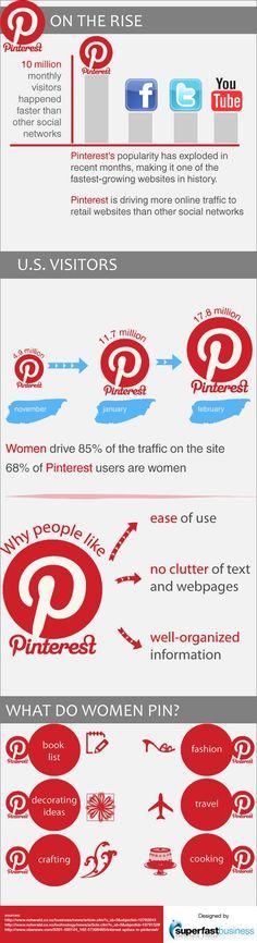 L'incroyable croissance de Pinterest