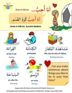 Learning Arabic MSA ( Arabic Posters - Arabic with Nadia Arabic Sentences, Arabic Phrases, Arabic Words, Expression Arabe, Learn Arabic Online, Learn Arabic Alphabet, Letter N Words, Arabic Lessons, Grammar Lessons