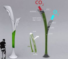 Eco street lamp: smart solution of green energy resource in the future, mainly the electricity. An eco friendly energy resource idea that is taken from nature will create healthy environments where we live. Green Technology, Science And Technology, Futuristic Technology, Medical Technology, Wearable Technology, Energy Technology, Technology News, Innovation, Street Lamp