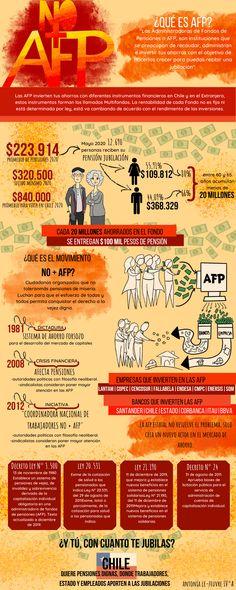 "infografía sobre el movimiento mo + AFP en chile| it´s an infographic about the social movement in Chile ""NO +AFP"""
